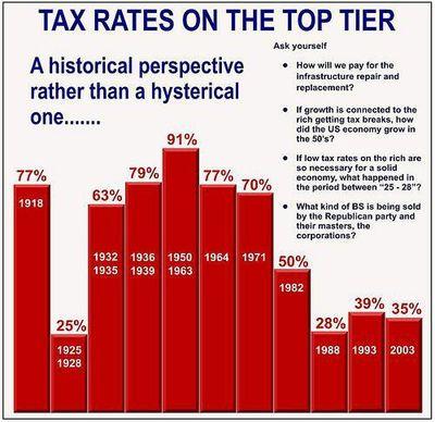 TaxRatesTop