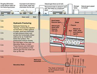 Figure_2_horizontal-fracking-process_propublica_450